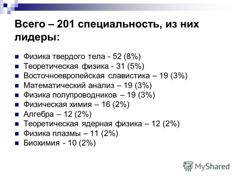 Всего – 201 специальность, из них лидеры: Физика твердого тела - 52 (8%) Теоретическая физика - 31 (5%) Восточноевропейская славистика – 19 (3%) Математический анализ – 19 (3%) Физика полупроводников – 19 (3%) Физическая химия – 16 (2%) Алгебра – 12