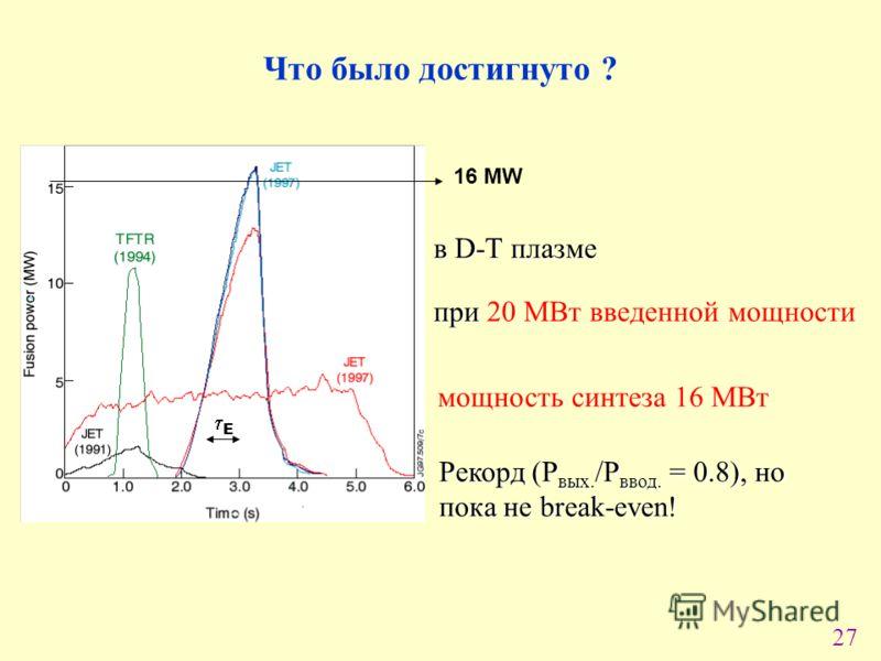 27 Что было достигнуто ? в D-T плазме в D-T плазме при при 20 МВт введенной мощности E 16 MW мощность синтеза 16 МВт Рекорд (P вых. /P ввод. = 0.8), но пока не break-even! Рекорд (P вых. /P ввод. = 0.8), но пока не break-even!