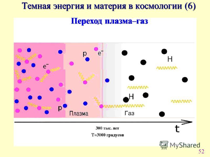 52 Темная энергия и материя в космологии (6)
