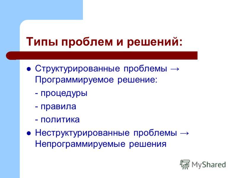 Типы проблем и решений: Структурированные проблемы Программируемое решение: - процедуры - правила - политика Неструктурированные проблемы Непрограммируемые решения