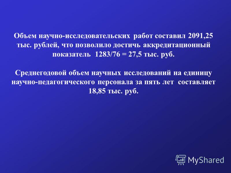 Объем научно-исследовательских работ составил 2091,25 тыс. рублей, что позволило достичь аккредитационный показатель 1283/76 = 27,5 тыс. руб. Среднегодовой объем научных исследований на единицу научно-педагогического персонала за пять лет составляет