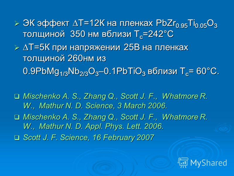 ЭК эффект Т=12К на пленках PbZr 0.95 Ti 0.05 O 3 толщиной 350 нм вблизи T c =242°C ЭК эффект Т=12К на пленках PbZr 0.95 Ti 0.05 O 3 толщиной 350 нм вблизи T c =242°C Т=5К при напряжении 25В на пленках толщиной 260нм из Т=5К при напряжении 25В на плен