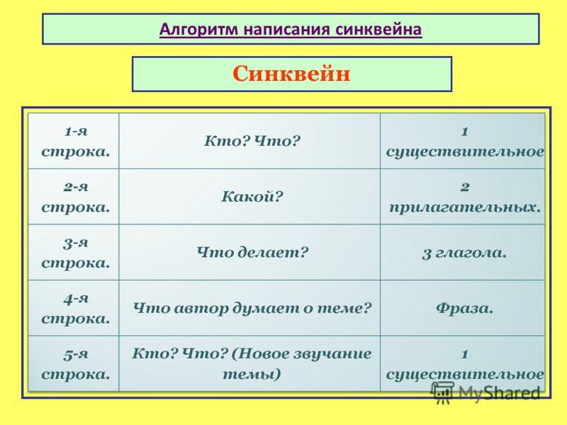 Алгоритм написания синквейна Синквейн
