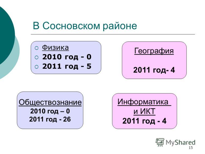 15 В Сосновском районе Физика 2010 год - 0 2011 год - 5 Обществознание 2010 год – 0 2011 год - 26 География 2011 год- 4 Информатика и ИКТ 2011 год - 4