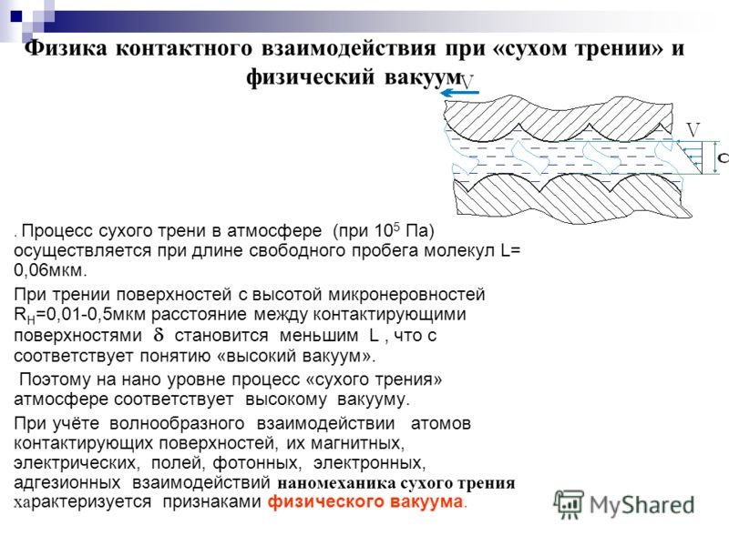 Физика контактного взаимодействия при «сухом трении» и физический вакуум. Процесс сухого трени в атмосфере (при 10 5 Па) осуществляется при длине свободного пробега молекул L= 0,06мкм. При трении поверхностей с высотой микронеровностей R H =0,01-0,5м
