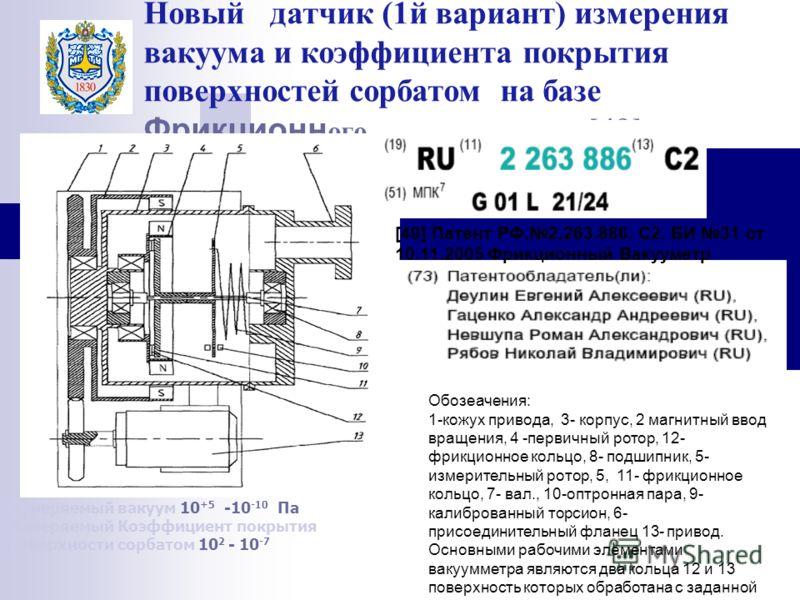 Новый датчик (1й вариант) измерения вакуума и коэффициента покрытия поверхностей сорбатом на базе Фрикционн ого вакуумметр а [49] Измеряемый вакуум 10 +5 -10 -10 Па Измеряемый Коэффициент покрытия поверхности сорбатом 10 2 - 10 -7 Обозеачения: 1-кожу