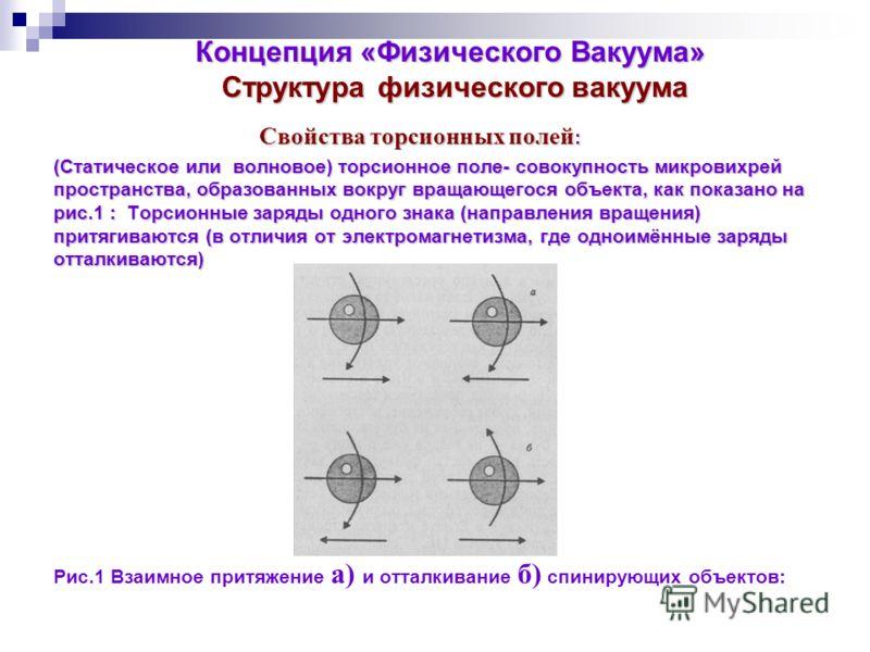 Концепция «Физического Вакуума» Структура физического вакуума Свойства торсионных полей : Свойства торсионных полей : (Статическое или волновое) торсионное поле- совокупность микровихрей пространства, образованных вокруг вращающегося объекта, как пок