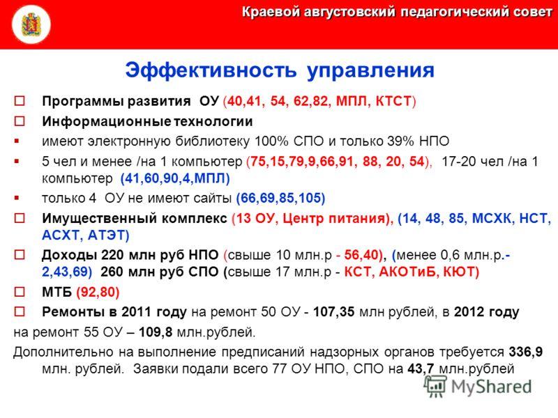 Агентство профессионального образования и науки администрации Красноярского края Эффективность управления Программы развития ОУ (40,41, 54, 62,82, МПЛ, КТСТ) Информационные технологии имеют электронную библиотеку 100% СПО и только 39% НПО 5 чел и мен