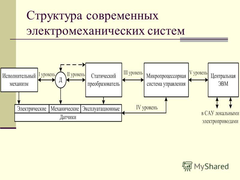 Структура современных электромеханических систем