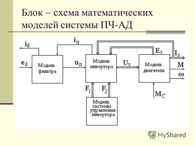 Блок схема математических моделей системы ПЧ-АД