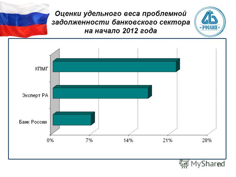 11 Оценки удельного веса проблемной задолженности банковского сектора на начало 2012 года