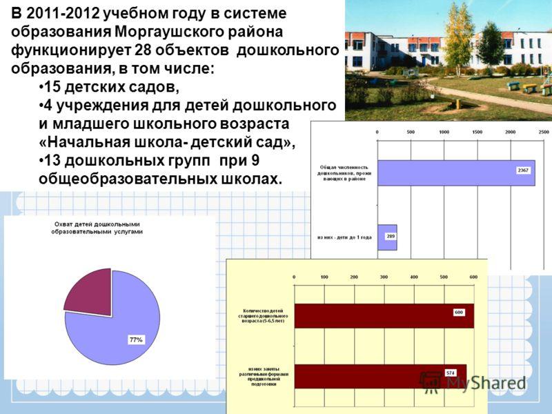В 2011-2012 учебном году в системе образования Моргаушского района функционирует 28 объектов дошкольного образования, в том числе: 15 детских садов, 4 учреждения для детей дошкольного и младшего школьного возраста «Начальная школа- детский сад», 13 д