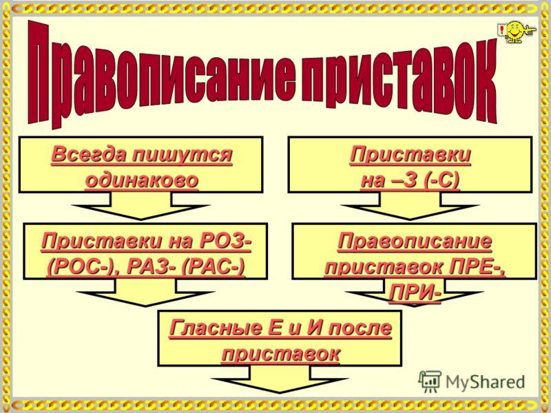 Всегда пишутся одинаково Всегда пишутся одинаково Приставки на –З (-С) Приставки на –З (-С) Приставки на РОЗ- (РОС-), РАЗ- (РАС-) Приставки на РОЗ- (РОС-), РАЗ- (РАС-) Правописание приставок ПРЕ-, ПРИ- Правописание приставок ПРЕ-, ПРИ- Гласные Е и И