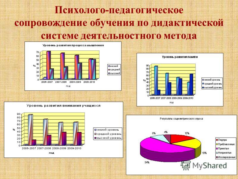 Психолого-педагогическое сопровождение обучения по дидактической системе деятельностного метода