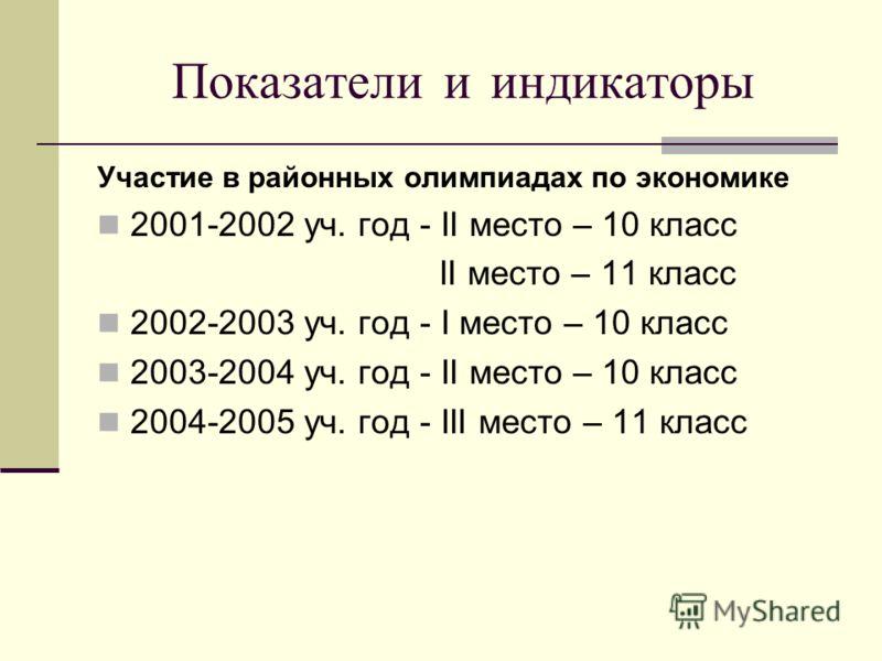 Показатели и индикаторы Участие в районных олимпиадах по экономике 2001-2002 уч. год - II место – 10 класс ІІ место – 11 класс 2002-2003 уч. год - I место – 10 класс 2003-2004 уч. год - II место – 10 класс 2004-2005 уч. год - III место – 11 класс