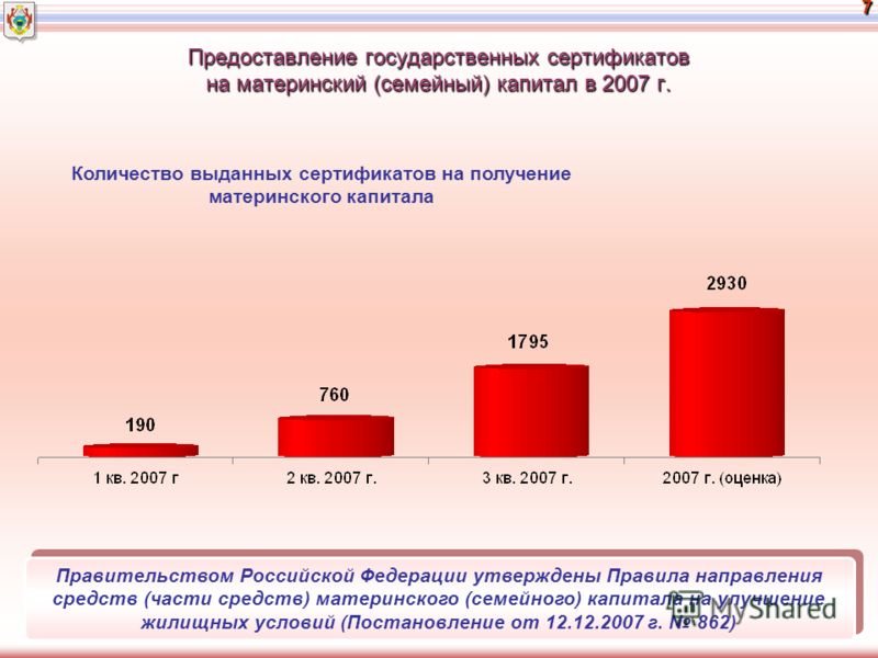 7 Предоставление государственных сертификатов на материнский (семейный) капитал в 2007 г. Количество выданных сертификатов на получение материнского капитала Правительством Российской Федерации утверждены Правила направления средств (части средств) м