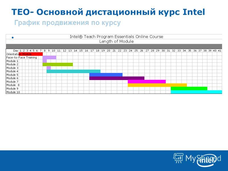 TEO- Основной дистационный курс Intel График продвижения по курсу