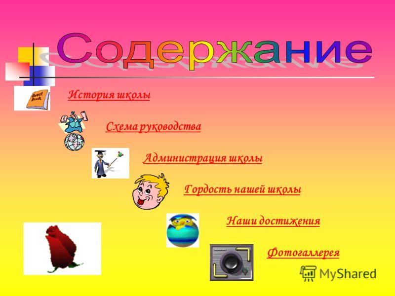 История школы Схема руководства Администрация школы Гордость нашей школы Наши достижения Фотогаллерея