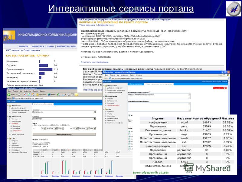 Интерактивные сервисы портала