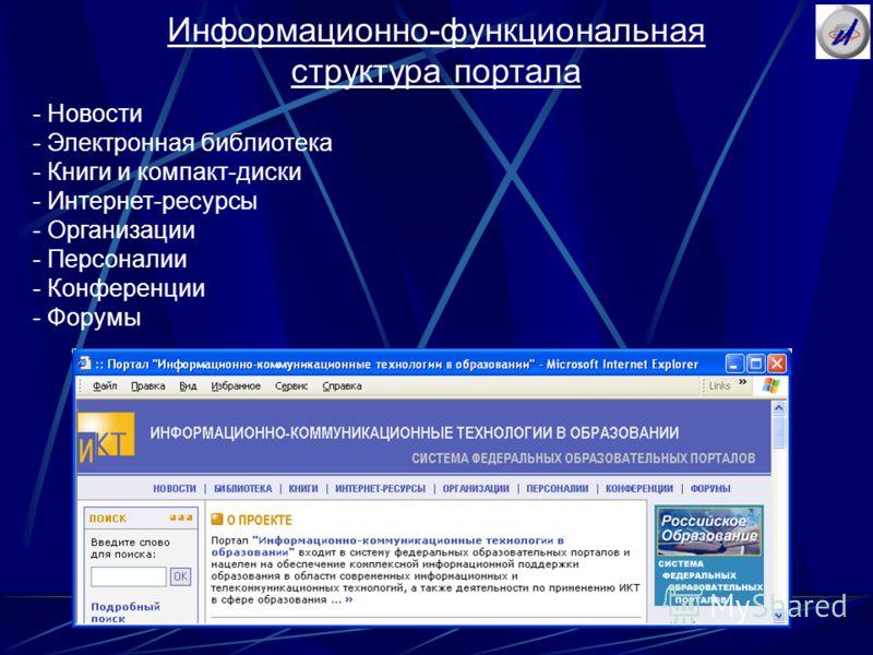 Информационно-функциональная структура портала - Новости - Электронная библиотека - Книги и компакт-диски - Интернет-ресурсы - Организации - Персоналии - Конференции - Форумы