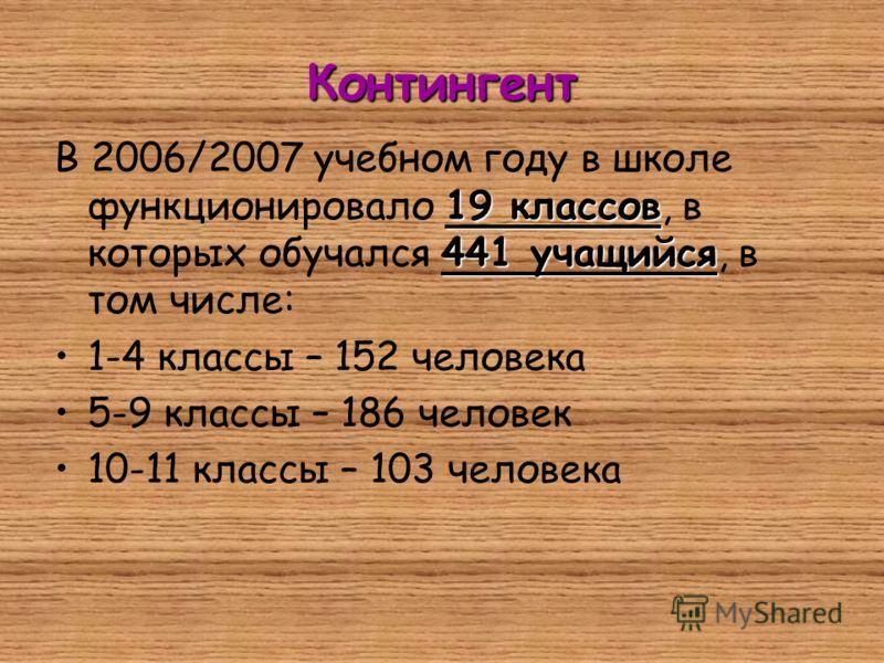 19 классов 441 учащийся В 2006/2007 учебном году в школе функционировало 19 классов, в которых обучался 441 учащийся, в том числе: 1-4 классы – 152 человека 5-9 классы – 186 человек 10-11 классы – 103 человека Контингент