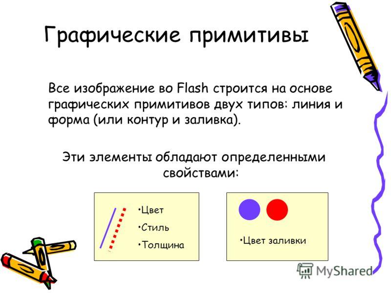 Графические примитивы Все изображение во Flash строится на основе графических примитивов двух типов: линия и форма (или контур и заливка). Эти элементы обладают определенными свойствами: Цвет Стиль Толщина Цвет заливки