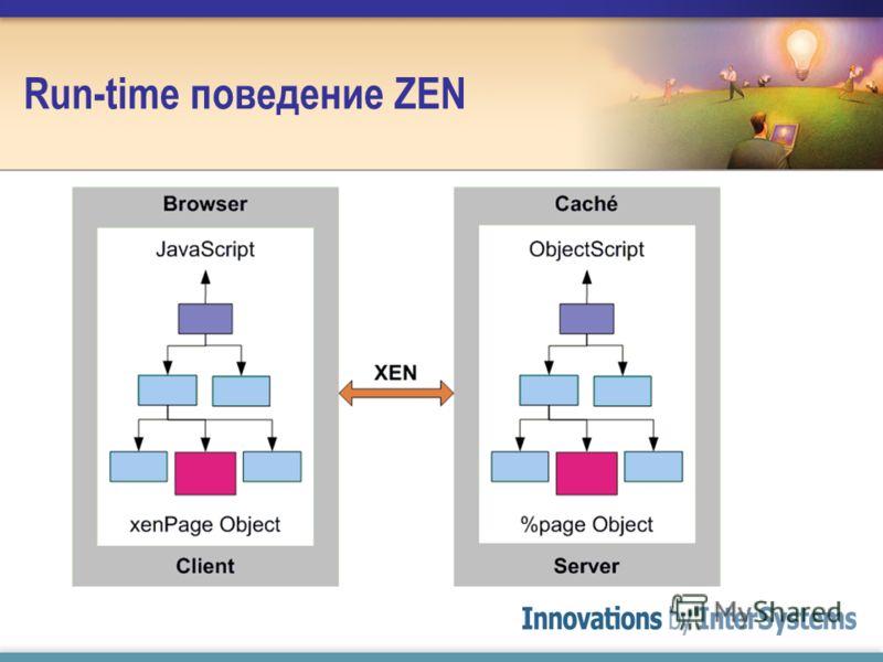 Run-time поведение ZEN