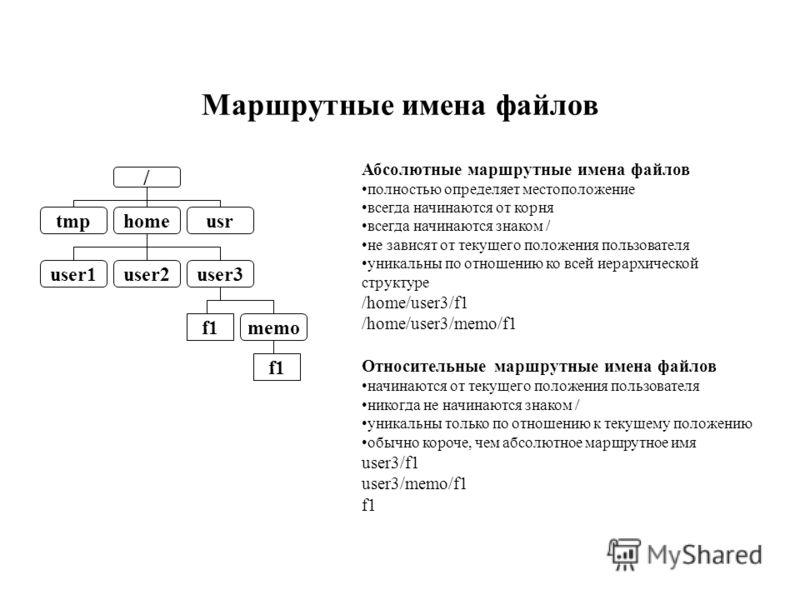 Маршрутные имена файлов / tmpusrhome user1user2user3 f1 memo Абсолютные маршрутные имена файлов полностью определяет местоположение всегда начинаются от корня всегда начинаются знаком / не зависят от текущего положения пользователя уникальны по отнош