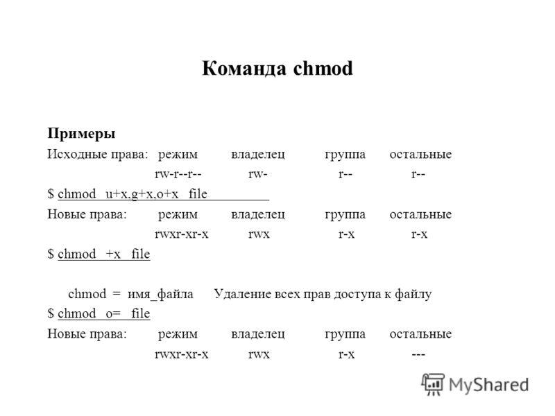 Команда chmod Примеры Исходные права:режим владелецгруппа остальные rw-r--r-- rw- r-- r-- $ chmod u+x,g+x,o+x file Новые права:режим владелецгруппа остальные rwxr-xr-x rwx r-x r-x $ chmod +x file chmod = имя_файла Удаление всех прав доступа к файлу $