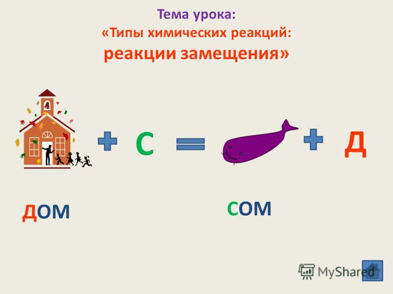 Na + Cl 2 Na Cl H 2 CO 3 H 2 O + CO 2 Fe(OH) 3 Fe 2 O 3 + H 2 O Al + O 2 Al 2 O 3 Na 2 O + H 2 O Na OH K 2 O + P 2 O 5 K 3 PO 4 Ag Br Ag + Br 2 22 2 0123456789 10 3 432 2 3 2 22 Задание для самостоятельного выполнения Расставьте коэффициенты в уравне