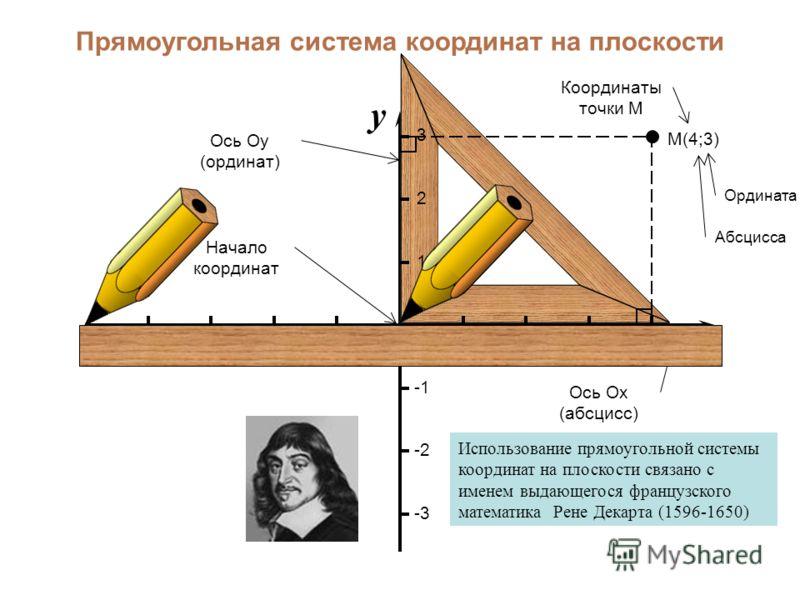 x y -2-3-44321 -2 -3 3 2 1 0 Ось Оу (ординат) Начало координат Ось Ох (абсцисс) M(4;3) Координаты точки M Прямоугольная система координат на плоскости Использование прямоугольной системы координат на плоскости связано с именем выдающегося французског