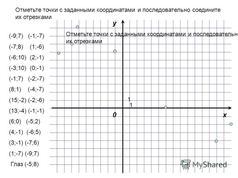 Отметьте точки с заданными координатами и последовательно соедините их отрезками (-9;7) (-1;-7) (-7;8) (1;-6) (-6;10) (2;-1) (-3;10) (0;-1) (-1;7) (-2;-7) (8;1) (-4;-7) (15;-2) (-2;-6) (13;-4) (-1;-1) (6;0) (-5;2) (4;-1) (-6;5) (3;-1) (-7;6) (1;-7) (
