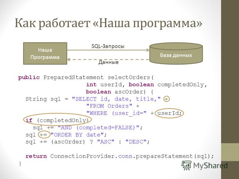 Как работает «Наша программа» Наша Программа База данных SQL-Запросы Данные public PreparedStatement selectOrders( int userId, boolean completedOnly, boolean ascOrder) { String sql =