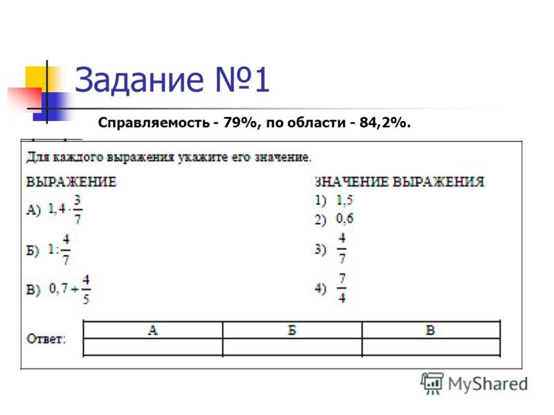 Задание 1 Справляемость - 79%, по области - 84,2%.