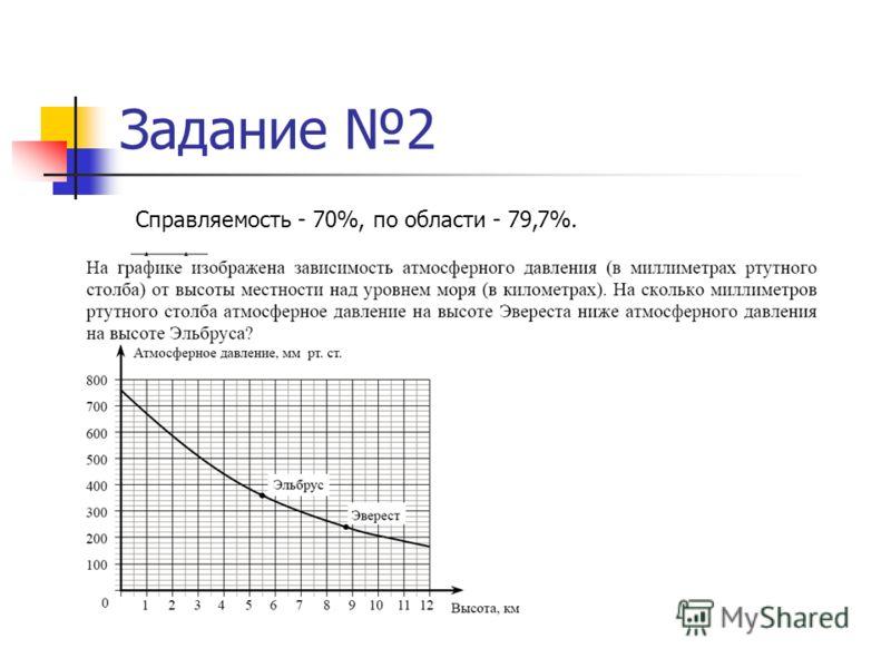 Задание 2 Справляемость - 70%, по области - 79,7%.