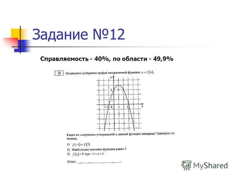 Задание 12 Справляемость - 40%, по области - 49,9%