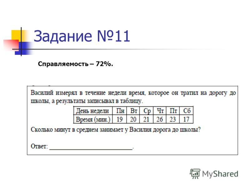 Задание 11 Справляемость – 72%.