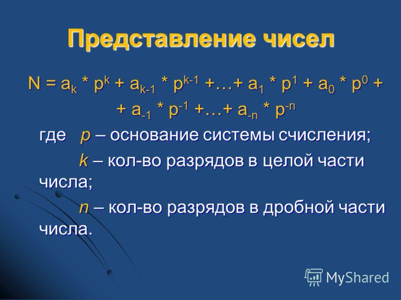 Представление чисел N = a k * p k + a k-1 * p k-1 +…+ a 1 * p 1 + a 0 * p 0 + + a -1 * p -1 +…+ a -n * p -n где p – основание системы счисления; k – кол-во разрядов в целой части числа; k – кол-во разрядов в целой части числа; n – кол-во разрядов в д