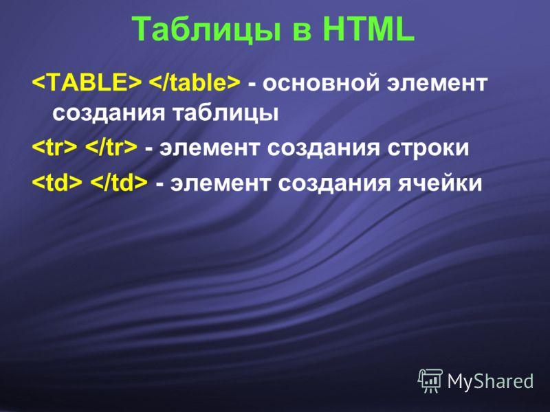 - основной элемент создания таблицы - элемент создания строки - элемент создания ячейки Таблицы в HTML