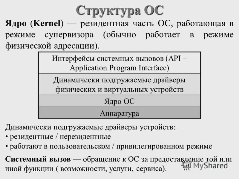 Структура ОС Ядро (Kernel) резидентная часть ОС, работающая в режиме супервизора (обычно работает в режиме физической адресации). Динамически подгружаемые драйверы устройств: резидентные / нерезидентные работают в пользовательском / привилегированном