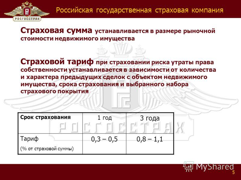 Российская государственная страховая компания 5 Страховая сумма устанавливается в размере рыночной стоимости недвижимого имущества Страховой тариф при страховании риска утраты права собственности устанавливается в зависимости от количества и характер