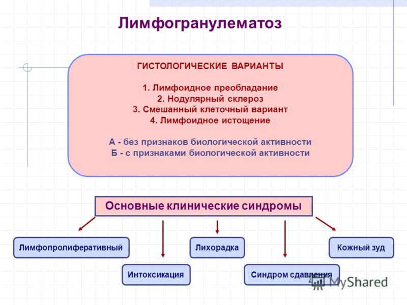 Лимфогранулематоз ГИСТОЛОГИЧЕСКИЕ ВАРИАНТЫ 1. Лимфоидное преобладание 2. Нодулярный склероз 3. Смешанный клеточный вариант 4. Лимфоидное истощение А - без признаков биологической активности Б - с признаками биологической активности Основные клиническ