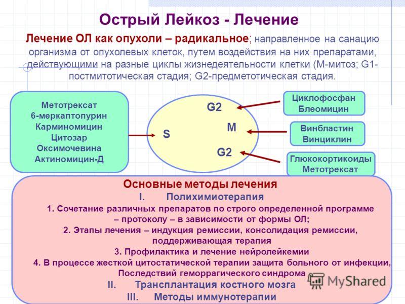 Схема лечения лейкоза