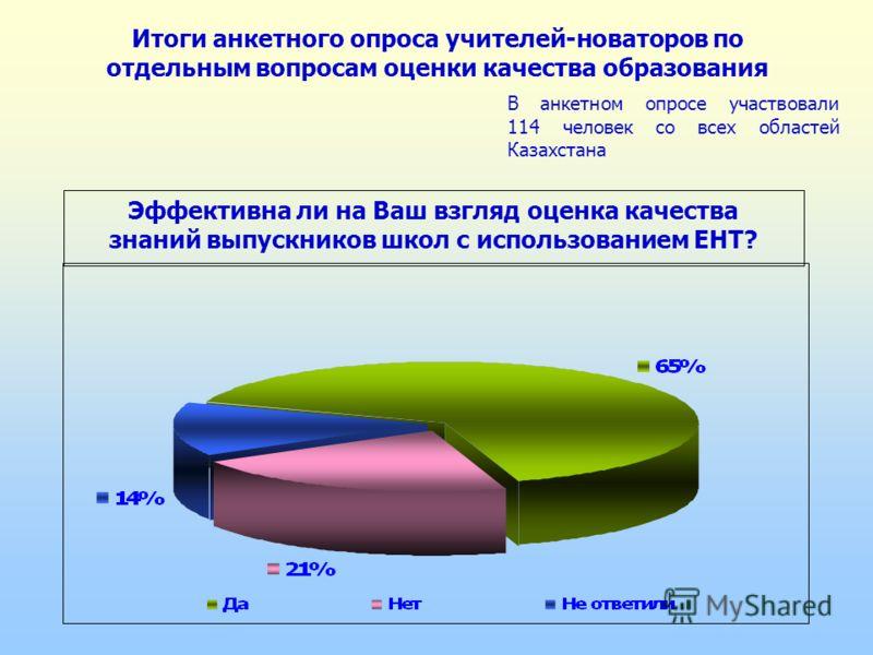 Эффективна ли на Ваш взгляд оценка качества знаний выпускников школ с использованием ЕНТ? Итоги анкетного опроса учителей-новаторов по отдельным вопросам оценки качества образования В анкетном опросе участвовали 114 человек со всех областей Казахстан