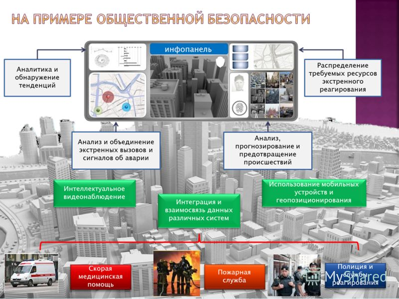 Концепция долгосрочного развития в 2012 - 2014 годах с перспективой до 2020 года 34