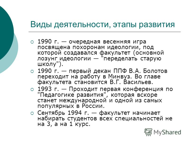 Виды деятельности, этапы развития 1990 г. очередная весенняя игра посвящена похоронам идеологии, под которой создавался факультет (основной лозунг идеологии