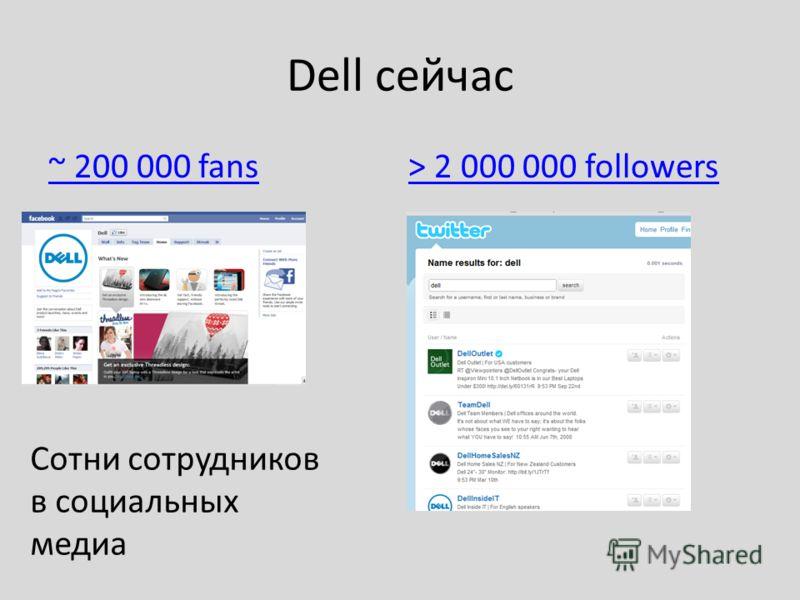 Dell сейчас ~ 200 000 fans~ 200 000 fans > 2 000 000 followers> 2 000 000 followers Сотни сотрудников в социальных медиа