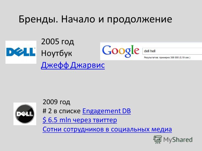 Бренды. Начало и продолжение 2005 год Ноутбук Джефф Джарвис 2009 год # 2 в списке Engagement DBEngagement DB $ 6.5 mln через твиттер Сотни сотрудников в социальных медиа