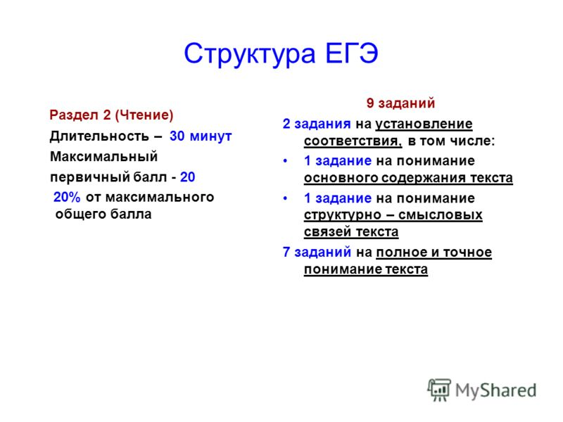 Структура ЕГЭ Раздел 2 (Чтение) Длительность – 30 минут Максимальный первичный балл - 20 20% от максимального общего балла 9 заданий 2 задания на установление соответствия, в том числе: 1 задание на понимание основного содержания текста 1 задание на