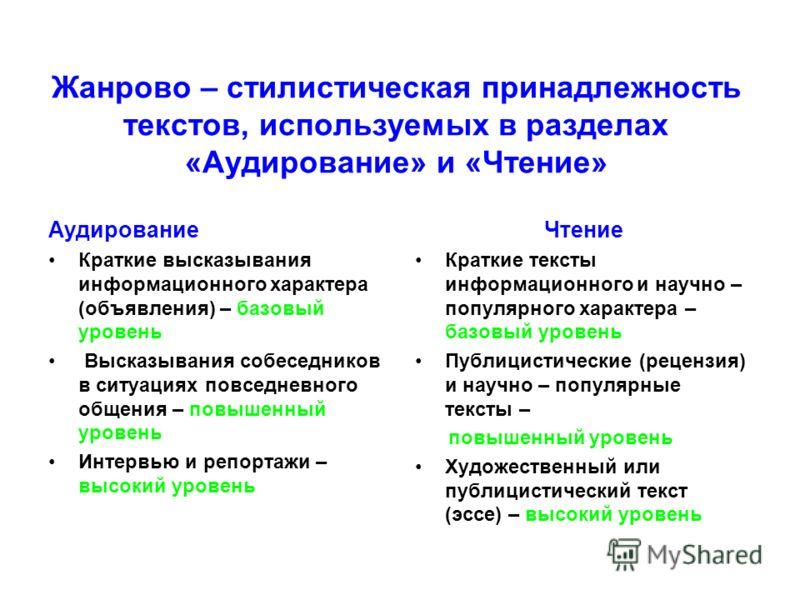 Жанрово – стилистическая принадлежность текстов, используемых в разделах «Аудирование» и «Чтение» Аудирование Краткие высказывания информационного характера (объявления) – базовый уровень Высказывания собеседников в ситуациях повседневного общения –